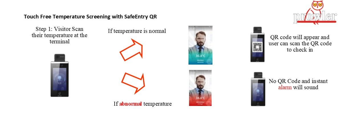 Touch Free Temperature Screening with SafeEntry QR
